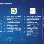 เจาะลึก 10 Technology Work from Home สำหรับองค์กรขนาดกลาง