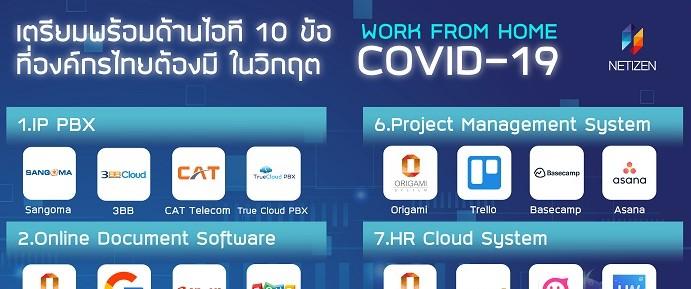 NETIZEN เตรียมพร้อมรับมือ Lockdown เมืองด้วยเทคโนโลยี Cloud มุ่งปฏิรูปซอฟต์แวร์องค์กรกลุ่ม Medium