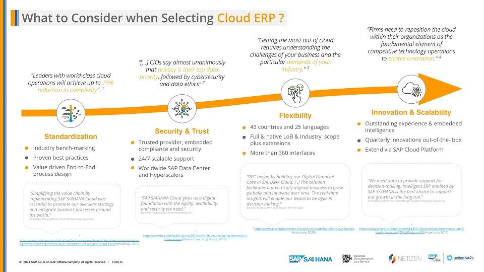 4 ปัจจัย ในการเลือก Cloud ERP ที่ดีที่สุด